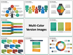 Key Challenges Multicolor Combined