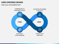 User Centered Design PPT Slide 4