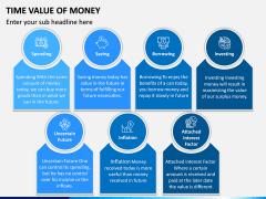 Time Value of Money PPT Slide 6