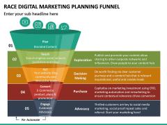 Race Digital Marketing Planning Funnel PPT Slide 2
