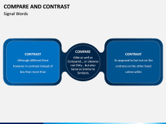 Compare and Contrast PPT Slide 3