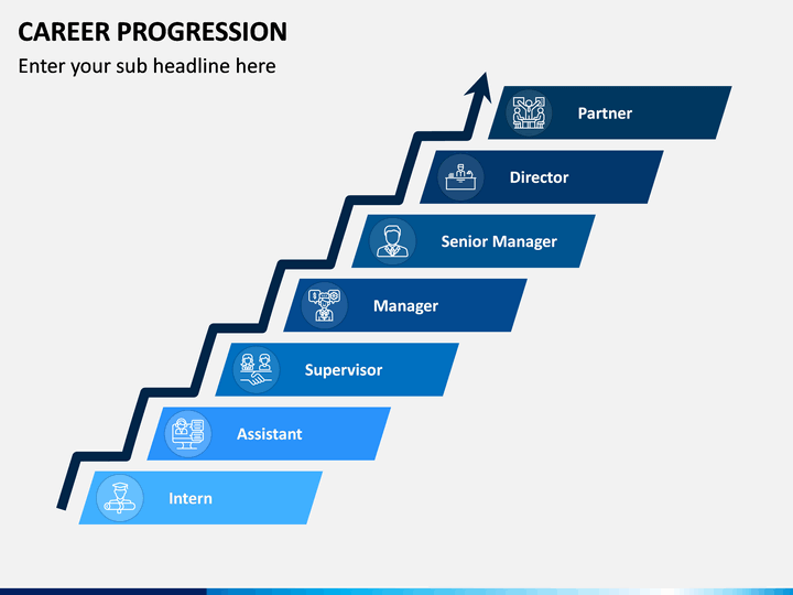 career progression powerpoint template