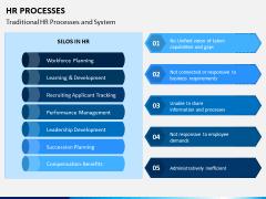 HR Processes PPT Slide 5