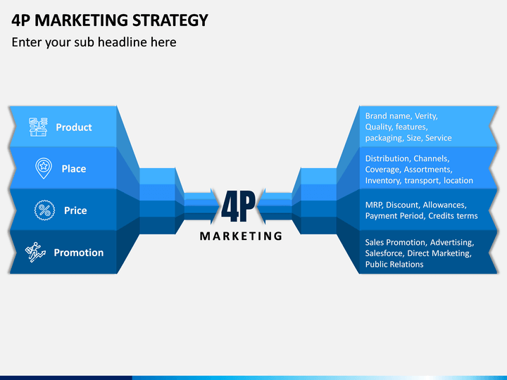 4P Marketing Strategy PPT Slide 1