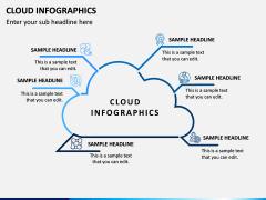 Cloud Infographics PPT Slide 4