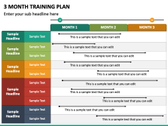 3 Month Training Plan PPT Slide 5