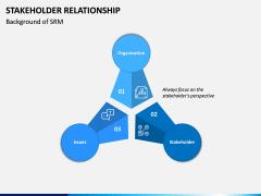 Stakeholder Relationship PPT Slide 6