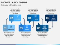 Product Launch Timeline PPT Slide 3