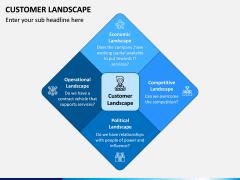 Customer Landscape PPT Slide 1