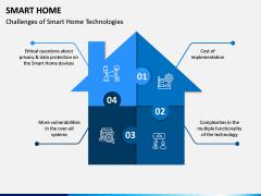 Smart Home PPT Slide 5