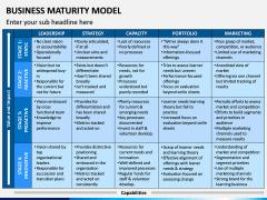 Business Maturity Model PPT Slide 6