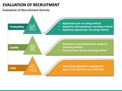 Evaluation of Recruitment PPT Slide 4