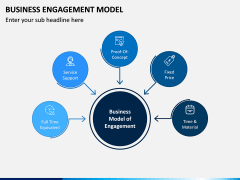 Business Engagement Model PPT Slide 1