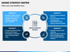Grand Strategy Matrix PPT Slide 2
