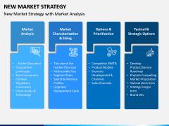 New Market Strategy PPT Slide 8