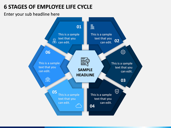 6 Stages Of Employee Life Cycle PPT Slide 1