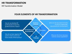 HR Transformation PPT Slide 1