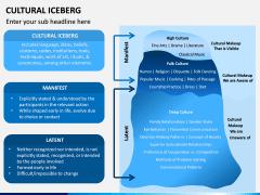 Cultural Iceberg PPT Slide 5