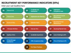 Recruitment Key Performance Indicators (KPIs) PPT Slide 2