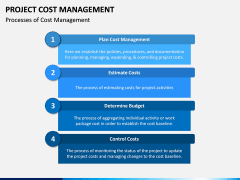 Project Cost Management PPT Slide 2