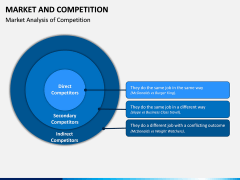 Market and Competition PPT Slide 4