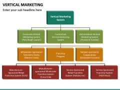Vertical Marketing PPT Slide 15
