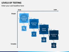 Levels of Testing PPT Slide 6