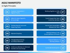 Agile Manifesto PPT Slide 2