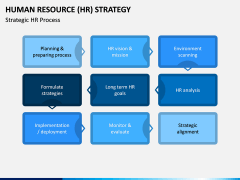 Human Resource (HR) Strategy PPT Slide 8