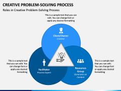 Creative Problem Solving PPT Slide 7