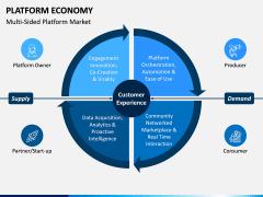 Platform Economy PPT Slide 8