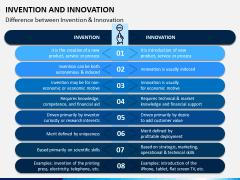 Invention and Innovation PPT Slide 4