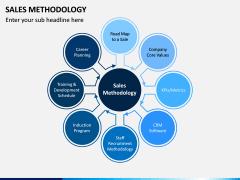 Sales Methodology PPT Slide 1