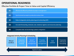 Operational Readiness PPT Slide 9