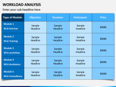 Workload Analysis PPT Slide 7