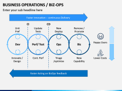 Business Operations (BizOps) PPT Slide 10