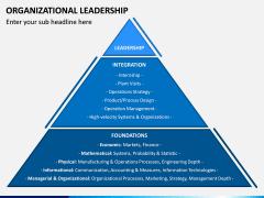 Organizational Leadership PPT Slide 4