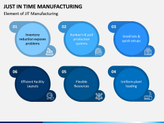 Just In Time (JIT) Manufacturing PPT Slide 4