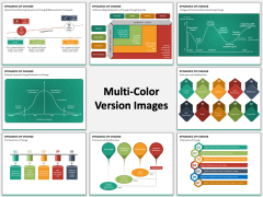 Dynamics of Change PPT Multicolor Combined