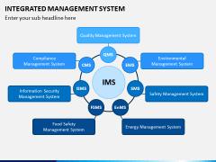 Integrated Management System PPT Slide 1