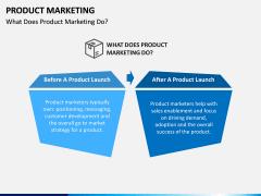 Product Marketing PPT Slide 6