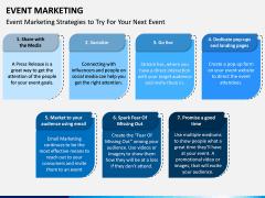 Event Marketing PPT Slide 6