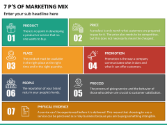 7P's of Marketing Mix PPT Slide 5