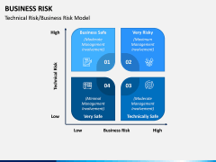 Business Risk PPT Slide 2