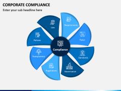 Corporate Compliance PPT Slide 3