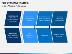 Performance Factors PPT Slide 5