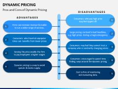 Dynamic Pricing PPT Slide 8