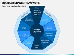 Board Assurance Framework PPT Slide 1