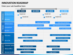 Innovation Roadmap PPT Slide 5