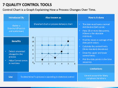 7 Quality Control Tools PPT Slide 3